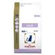 Royal Canin Calm Dry Cat Food 8.8lb