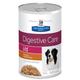Hills Prescription Diet i/d Can Dog Food Case 13oz