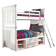 Samuel Lawrence Furniture SummerTime Twin/Twin Bunk Bed in Bright White