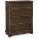Samuel Lawrence Furniture Expedition Drawer Chest in Cherry 8468-440