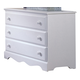 Carolina Furniture Cottage Single Dresser in White 415300