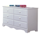 Carolina Furniture Cottage Double Dresser in White 415600