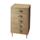 Butler Loft Accent Chest 4232140
