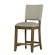 Standard Furniture Omaha Upholstered Counter Height Bar Stool (Set of 2) in Grey 16697