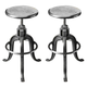 Butler Specialty Industrial Chic Iron Bar Stool (Set of 2) 2542025