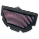 High Flow Air Filter - SU-7506