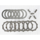DRC Series Clutch Kit - DRC106