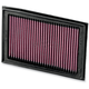 High-Flow Replacement Air Filter - KA-2508
