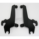 No-Tool Trigger-Lock Plate Only Kit to Change from Fats/Slim to Sportshields - MEB8827