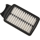OEM Style Replacement Air Filter Element - 1011-3520