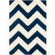 Rectangular 2' x 3' Wool Pile Rug