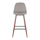 Trevi Barstool (Set of 2)