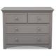 Delta Children Serta 4 Drawer Dresser