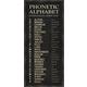 Giclee Phonetic Alphabet Wall Art