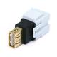 Monoprice Keystone Jack - USB 2.0 A Female to A Female Coupler Adapter, Flush Type (White)