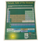 Periodic Table of the Elements Chartlet (17