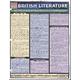 British Literature Quick Study