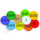 Place Value Discs - 10-Value Decimals to Whole Number (Sensational Math)