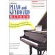 Piano & Keyboard Method Version 3 CD-ROM (Win/Mac)