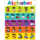 Colorful Alphabet Charts