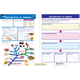 Introduction to Animals (Science Visual Learning Guides)