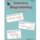 Sentence Diagramming: Beginning