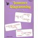 Sentence Diagramming: Level 1