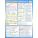 Language Arts Reference Charts: Grades 5-6