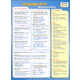 Language Arts Reference Charts: Grades 3-4