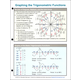 Graphing the Trigonometric Functions Quick Reference Guide