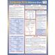 Language Arts Reference Charts: Grades 7-8