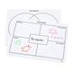 Write-On/Wipe-Off Frayer Model & Venn Diagram Mat