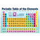 Write & Wipe Magnetic Chart - Periodic Table of Elements