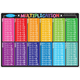 Multiplication Smart Poly Learning Mat