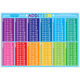 Addition Smart Poly Learning Mat