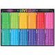 Division Smart Poly Learning Mat