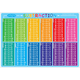 Subtraction Smart Poly Learning Mat