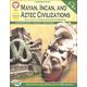 Mayan, Incan and Aztec Civilizations