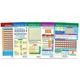 Multiplication & Division Bulletin Board Chart Set (set of 5)