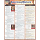 American History 1 Quick Study