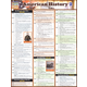 American History 2 Quick Study