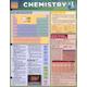 Chemistry Quick Study