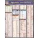 Spanish Vocabulary Quick Study