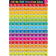 Numbers -20 to 120 Smart Poly Wipe-Off Chart