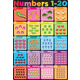 Numbers 1-20 Smart Poly Wipe-Off Chart