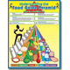 Understanding the Food Guide Pyramid Chartlet
