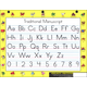Traditional Manuscript and Traditional Cursive Ready Reference