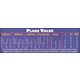 Place Value & Roman Numerals Bookmark