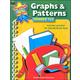 Graphs & Patterns Gr.1-2 (PMP)