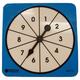 Spinner 0-9